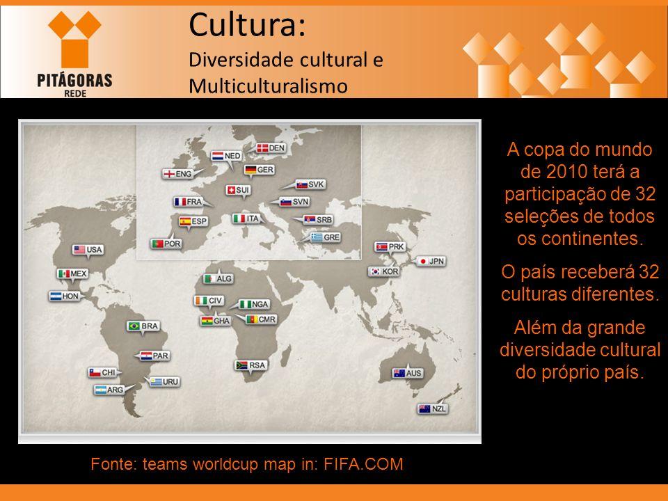 Cultura: Diversidade cultural e Multiculturalismo A copa do mundo de 2010 terá a participação de 32 seleções de todos os continentes. O país receberá