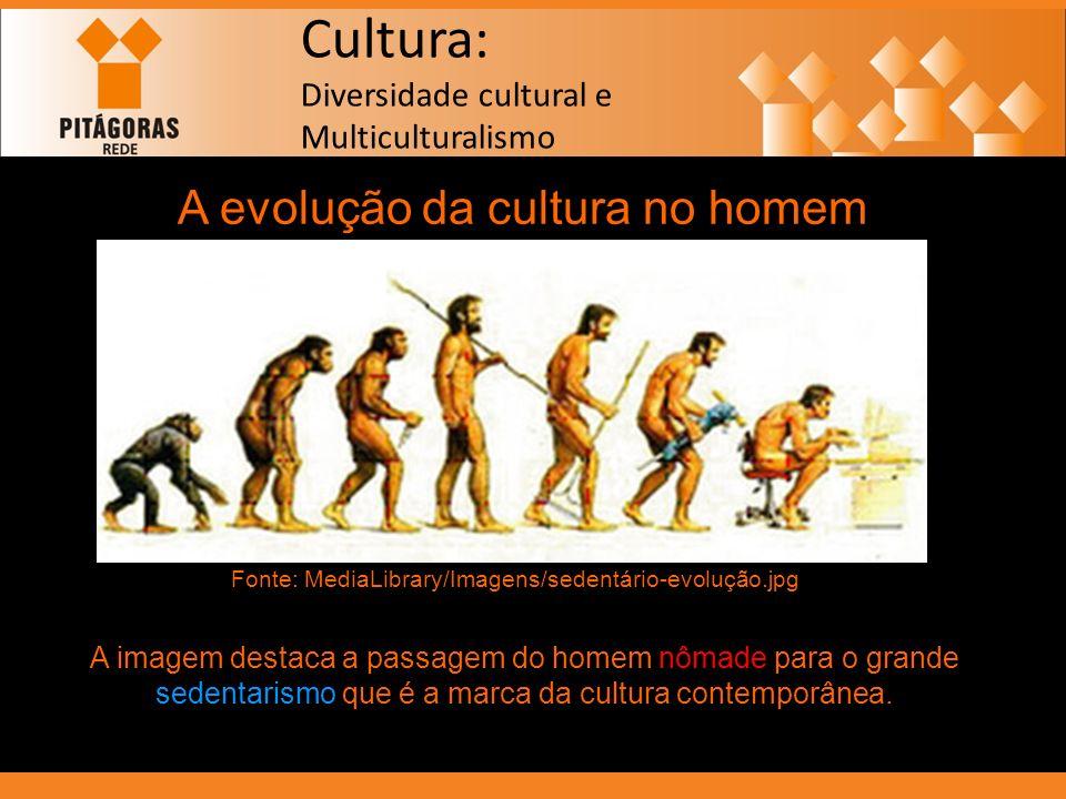 Cultura: Diversidade cultural e Multiculturalismo A evolução da cultura no homem Fonte: MediaLibrary/Imagens/sedentário-evolução.jpg A imagem destaca