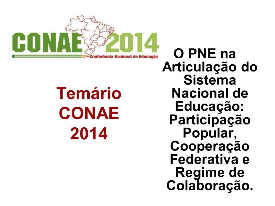 Temário CONAE 2014 O PNE na Articulação do Sistema Nacional de Educação: Participação Popular, Cooperação Federativa e Regime de Colaboração.