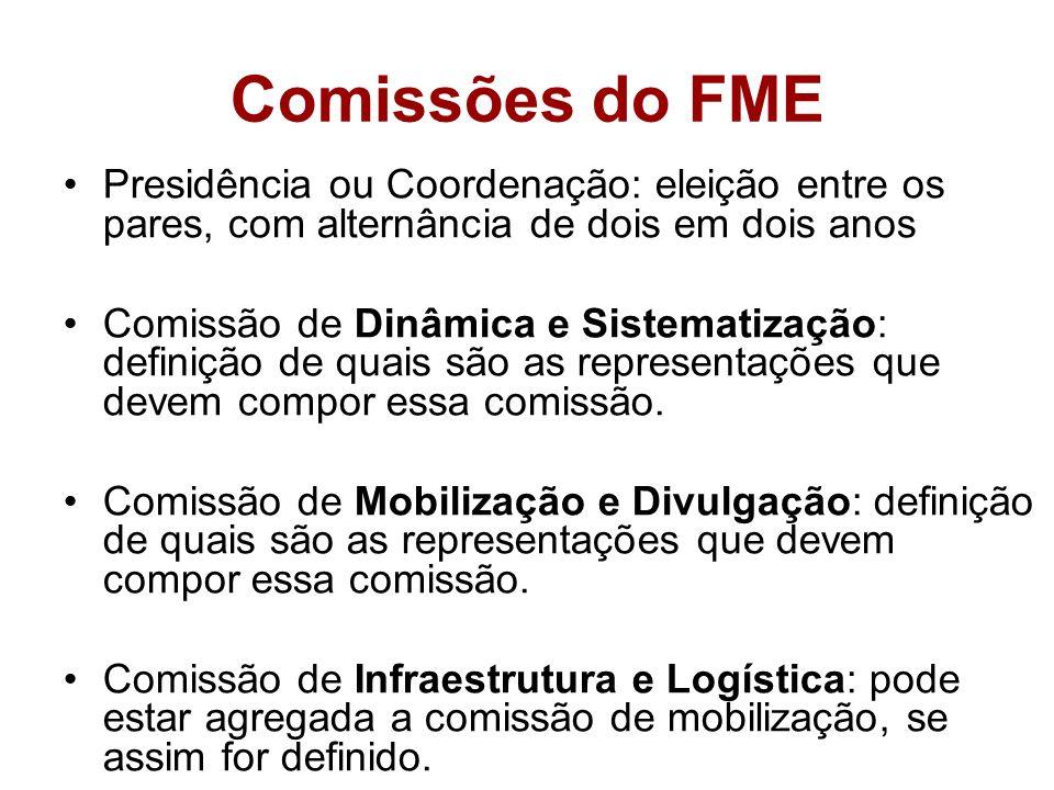 Presidência ou Coordenação: eleição entre os pares, com alternância de dois em dois anos Comissão de Dinâmica e Sistematização: definição de quais são