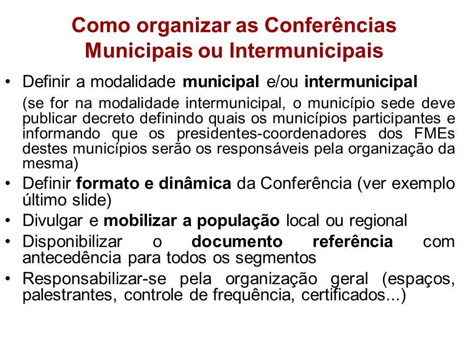 Como organizar as Conferências Municipais ou Intermunicipais Definir a modalidade municipal e/ou intermunicipal (se for na modalidade intermunicipal,