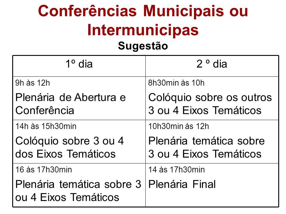 Conferências Municipais ou Intermunicipas Sugestão 14 às 17h30min Plenária Final 16 às 17h30min Plenária temática sobre 3 ou 4 Eixos Temáticos 10h30mi