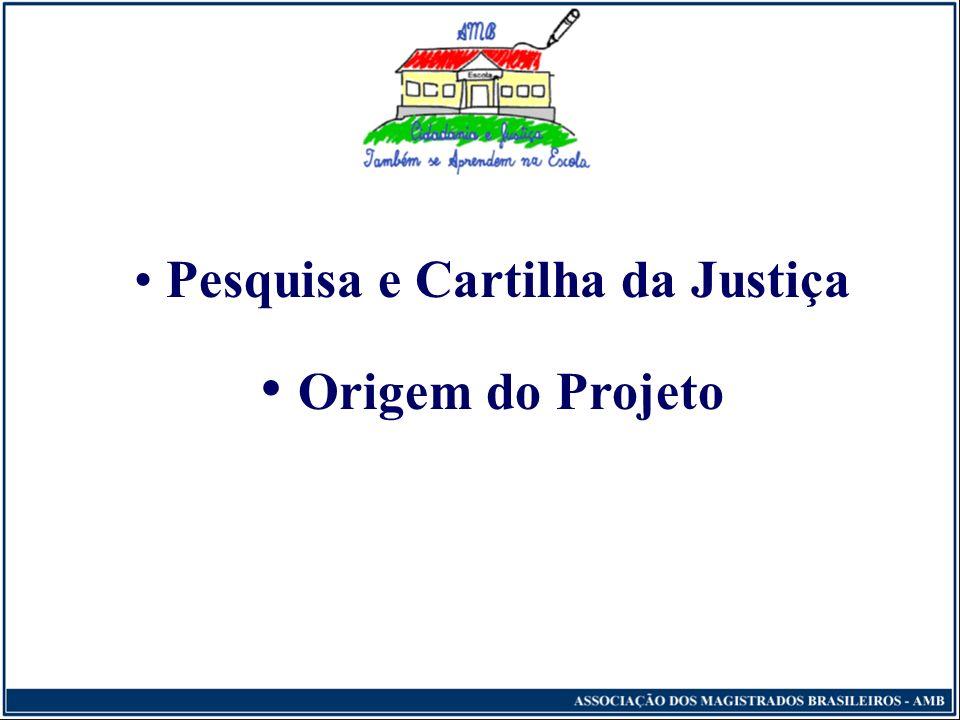 Pesquisa e Cartilha da Justiça Origem do Projeto
