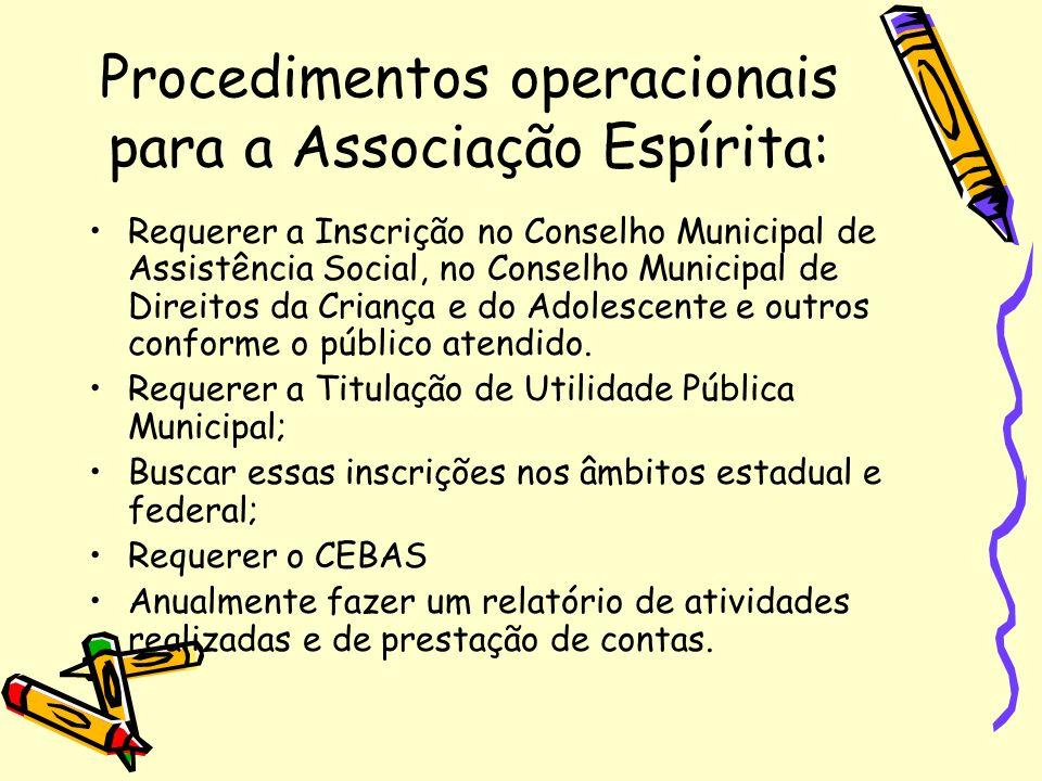 Procedimentos operacionais para a Associação Espírita: Requerer a Inscrição no Conselho Municipal de Assistência Social, no Conselho Municipal de Dire