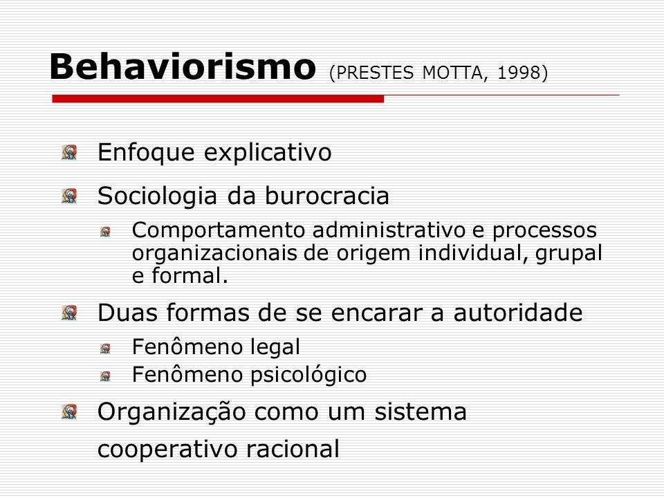 Diferente da corrente behaviorista da Psicologia Mecânica newtoniana Fórmulas estímulo-resposta Estática, natureza constante Reforço positivo e negativo B.F.