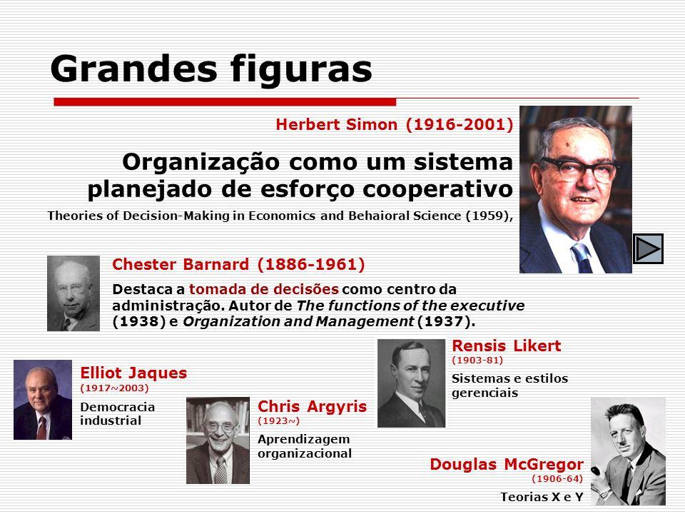Herbert Simon (1916-2001) O psicólogo que quebrou o dogma neo-clássico do gestor como um decisor racional , o que lhe valeu o Prêmio Nobel de Economia em 1978 por sua pesquisa pioneira quanto ao processo de tomada de decisões nas organizações, abordava os aspectos referentes aos limites da racionalidade.