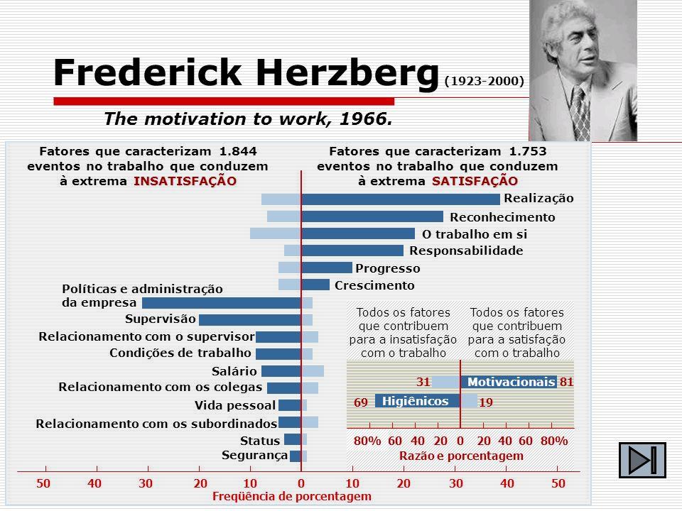 Frederick Herzberg (1923-2000) The motivation to work, 1966.