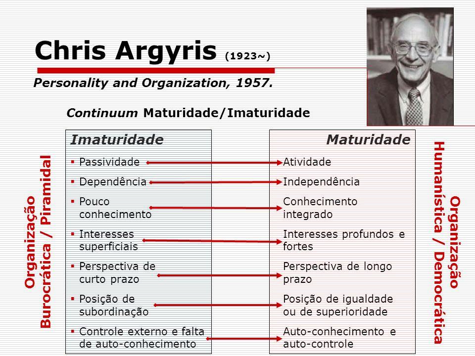 Administração por Objetivos (APO) Peter Drucker (1909-2005) Administração por objetivos, 1954 Meio de usar os objetivos para motivar as pessoas, em vez de controlá-las.
