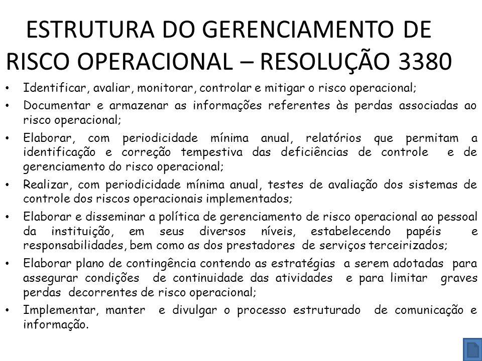 ESTRUTURA DO GERENCIAMENTO DE RISCO OPERACIONAL – RESOLUÇÃO 3380 Identificar, avaliar, monitorar, controlar e mitigar o risco operacional; Documentar