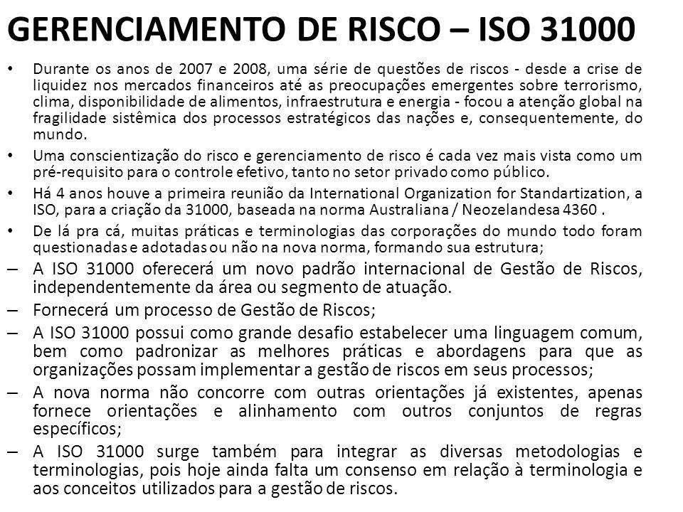 GERENCIAMENTO DE RISCO – ISO 31000 Durante os anos de 2007 e 2008, uma série de questões de riscos - desde a crise de liquidez nos mercados financeiro