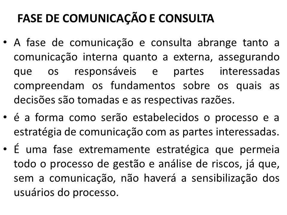 FASE DE COMUNICAÇÃO E CONSULTA A fase de comunicação e consulta abrange tanto a comunicação interna quanto a externa, assegurando que os responsáveis