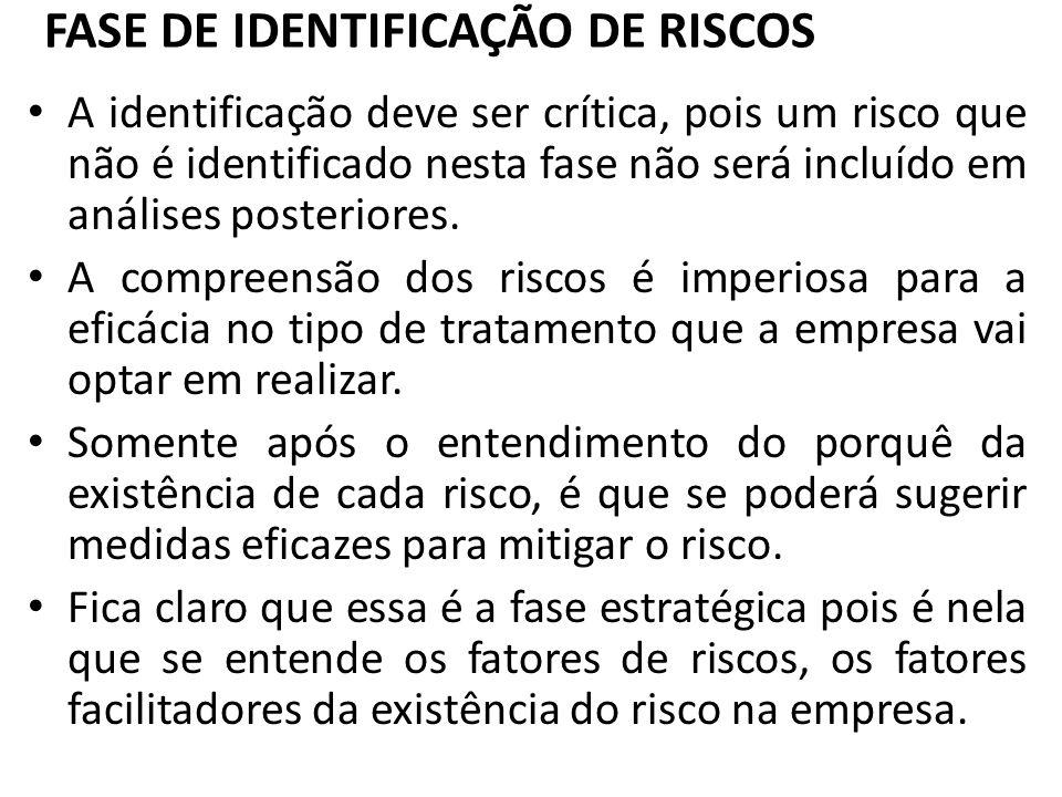 FASE DE IDENTIFICAÇÃO DE RISCOS A identificação deve ser crítica, pois um risco que não é identificado nesta fase não será incluído em análises poster