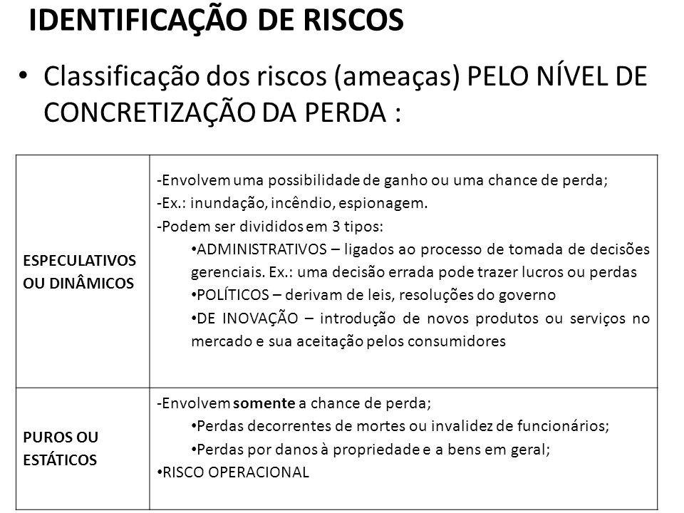 IDENTIFICAÇÃO DE RISCOS Classificação dos riscos (ameaças) PELO NÍVEL DE CONCRETIZAÇÃO DA PERDA : ESPECULATIVOS OU DINÂMICOS -Envolvem uma possibilida