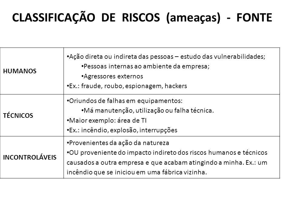 CLASSIFICAÇÃO DE RISCOS (ameaças) - FONTE HUMANOS Ação direta ou indireta das pessoas – estudo das vulnerabilidades; Pessoas internas ao ambiente da e