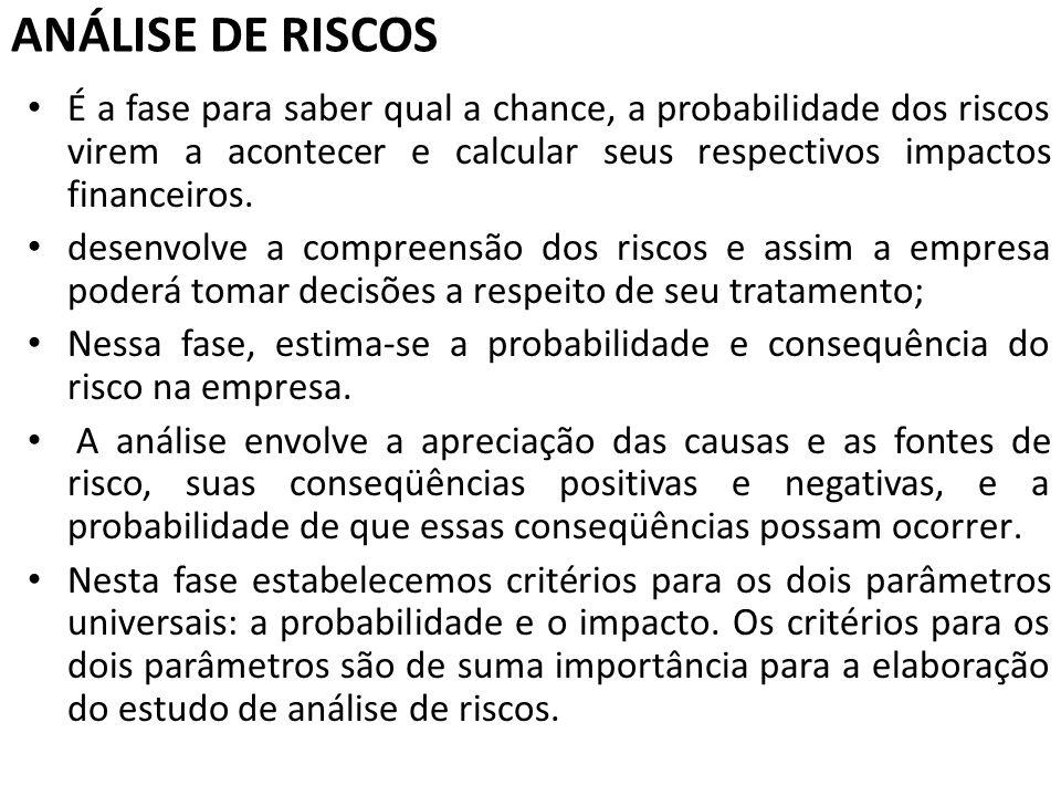 ANÁLISE DE RISCOS É a fase para saber qual a chance, a probabilidade dos riscos virem a acontecer e calcular seus respectivos impactos financeiros. de