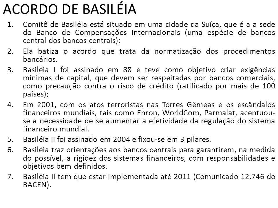 ACORDO DE BASILÉIA 1.Comitê de Basiléia está situado em uma cidade da Suíça, que é a a sede do Banco de Compensações Internacionais (uma espécie de ba