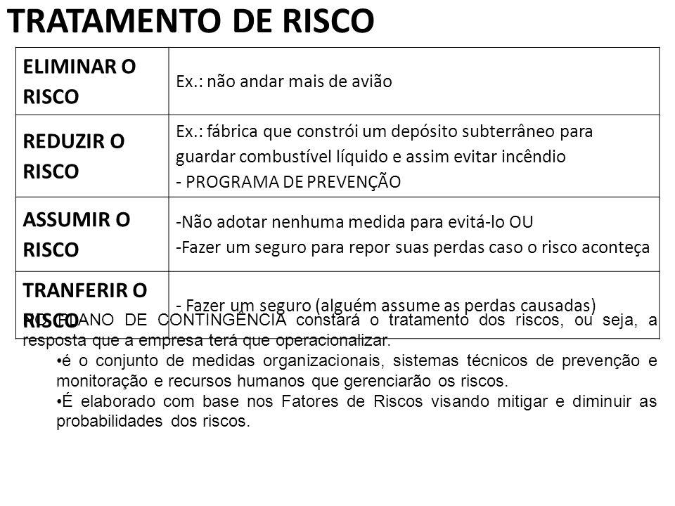 TRATAMENTO DE RISCO ELIMINAR O RISCO Ex.: não andar mais de avião REDUZIR O RISCO Ex.: fábrica que constrói um depósito subterrâneo para guardar combu