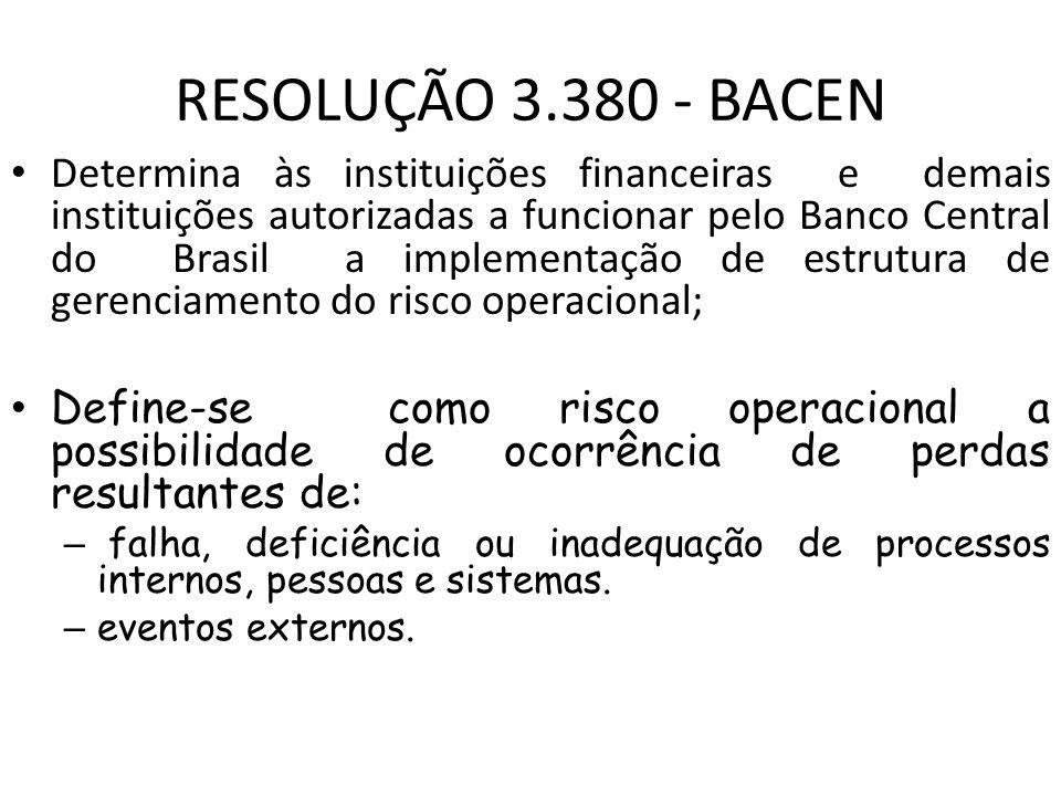 RISCO OPERACIONAL FRAUDES INTERNAS; FRAUDES EXTERNAS; DEMANDAS TRABALHISTAS; SEGURANÇA DEFICIENTE DO LOCAL DE TRABALHO; PRÁTICAS INADEQUADAS RELATIVAS A CLIENTES, PRODUTOS E SERVIÇOS; DANOS A ATIVOS FÍSICOS PRÓPRIOS OU EM USO PELA INSTITUIÇÃO; AQUELES QUE ACARRETEM A INTERRUPÇÃO DAS ATIVIDADES DA INSTITUIÇÃO; FALHAS EM SISTEMAS DE TI; FALHAS NA EXECUÇÃO, CUMPRIMENTO DE PRAZOS E GERENCIAMENTO DAS ATIVIDADES NA INSTITUIÇÃO;