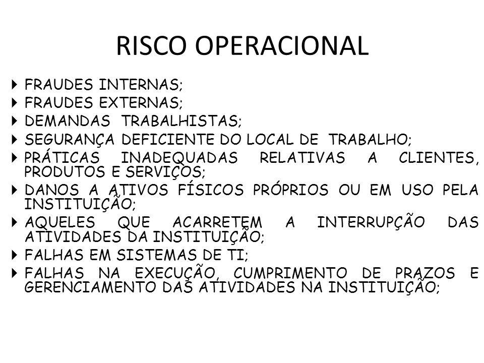 RISCO OPERACIONAL FRAUDES INTERNAS; FRAUDES EXTERNAS; DEMANDAS TRABALHISTAS; SEGURANÇA DEFICIENTE DO LOCAL DE TRABALHO; PRÁTICAS INADEQUADAS RELATIVAS