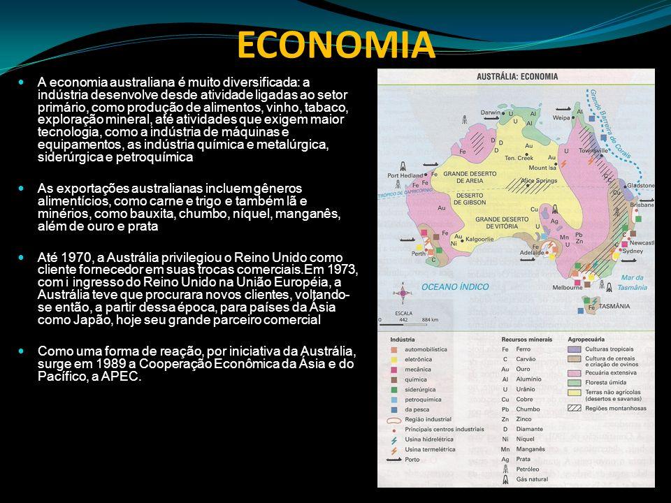 ECONOMIA A economia australiana é muito diversificada: a indústria desenvolve desde atividade ligadas ao setor primário, como produção de alimentos, v