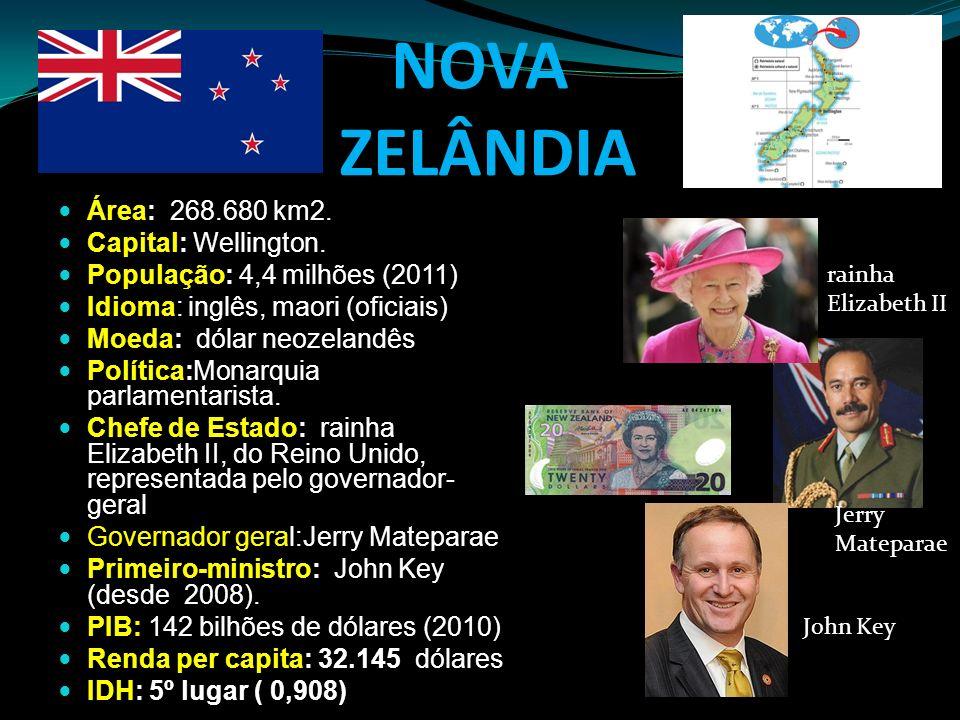 NOVA ZELÂNDIA Área: 268.680 km2. Capital: Wellington. População: 4,4 milhões (2011) Idioma: inglês, maori (oficiais) Moeda: dólar neozelandês Política