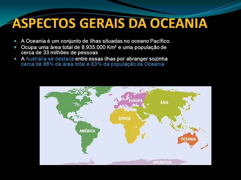 ASPECTOS GERAIS DA OCEANIA A Oceania é um conjunto de ilhas situadas no oceano Pacífico. Ocupa uma área total de 8.935.000 Km² e uma população de cerc