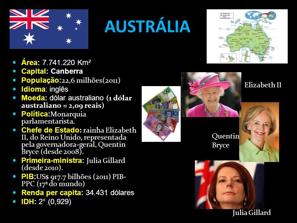 AUSTRÁLIA Área: 7.741.220 Km² Capital: Canberra População: 22,6 milhões(2011) Idioma: inglês Moeda: dólar australiano (1 dólar australiano = 2,09 reai