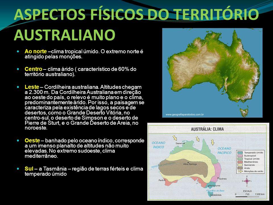 ASPECTOS FÍSICOS DO TERRITÓRIO AUSTRALIANO Ao norte –clima tropical úmido. O extremo norte é atingido pelas monções. Centro – clima árido ( caracterís