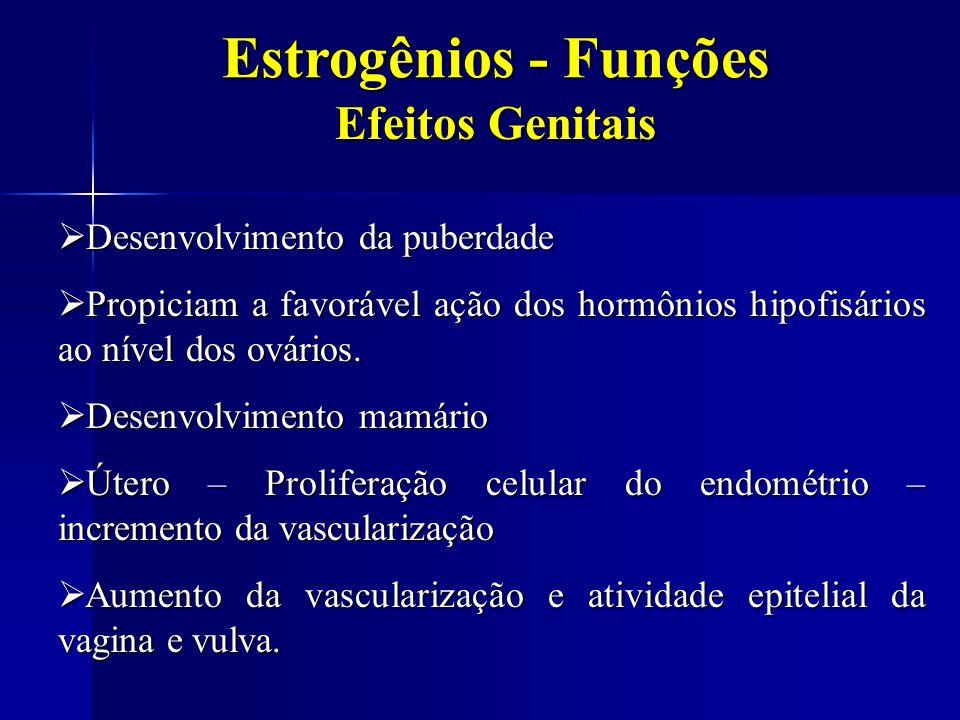 Efeitos Genitais Desenvolvimento da puberdade Desenvolvimento da puberdade Propiciam a favorável ação dos hormônios hipofisários ao nível dos ovários.