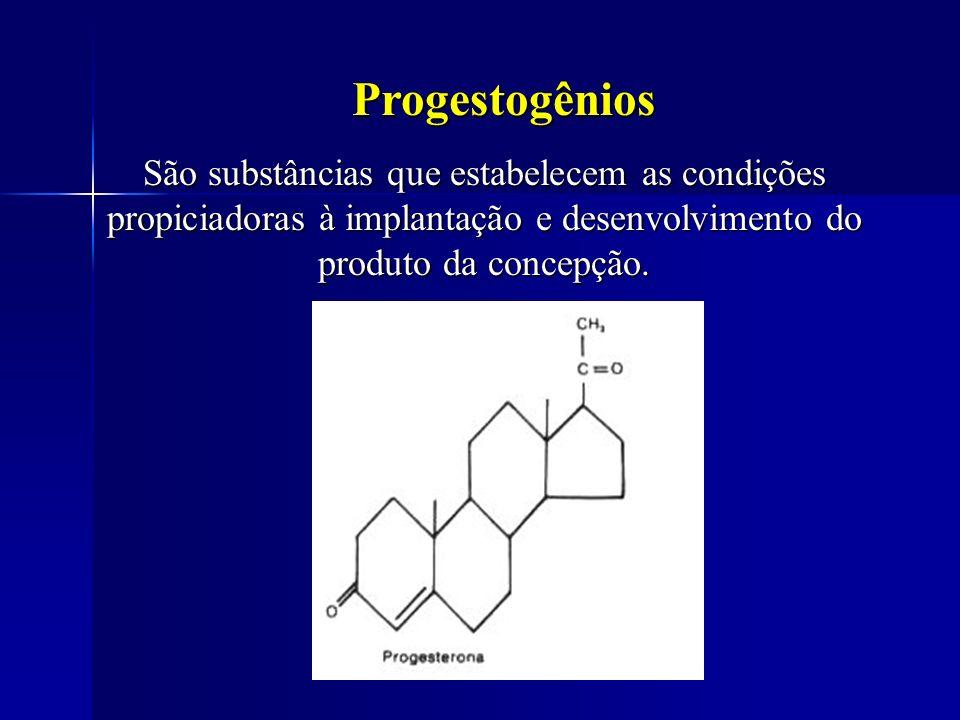 Progestogênios São substâncias que estabelecem as condições propiciadoras à implantação e desenvolvimento do produto da concepção.