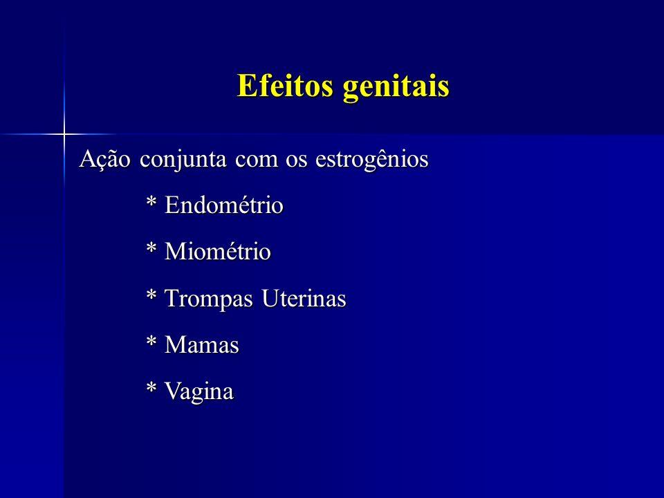 Efeitos genitais Ação conjunta com os estrogênios * Endométrio * Miométrio * Trompas Uterinas * Mamas * Vagina