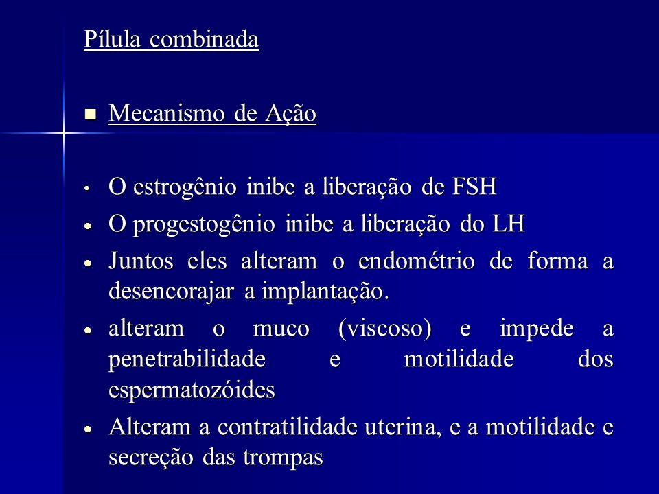 Pílula combinada Mecanismo de Ação Mecanismo de Ação O estrogênio inibe a liberação de FSH O estrogênio inibe a liberação de FSH O progestogênio inibe