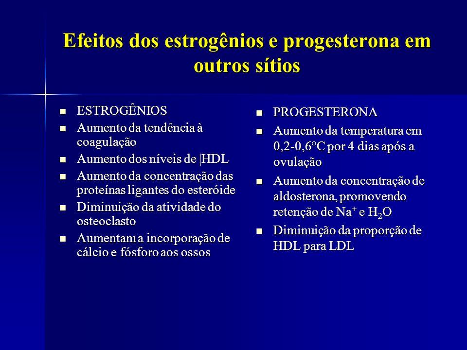Efeitos dos estrogênios e progesterona em outros sítios ESTROGÊNIOS ESTROGÊNIOS Aumento da tendência à coagulação Aumento da tendência à coagulação Au