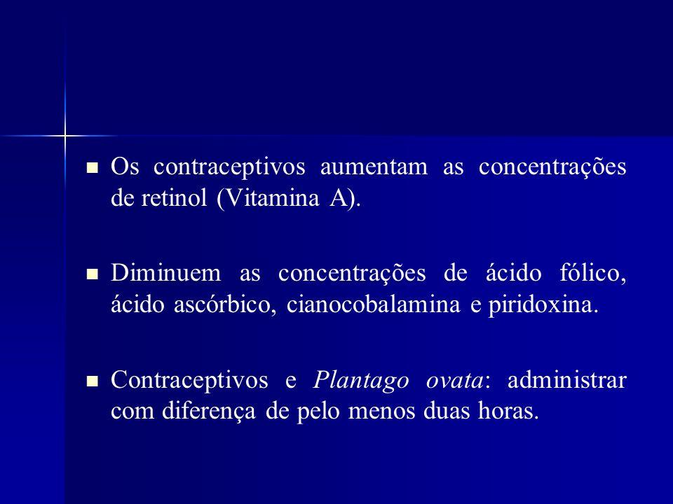 Os contraceptivos aumentam as concentrações de retinol (Vitamina A). Diminuem as concentrações de ácido fólico, ácido ascórbico, cianocobalamina e pir