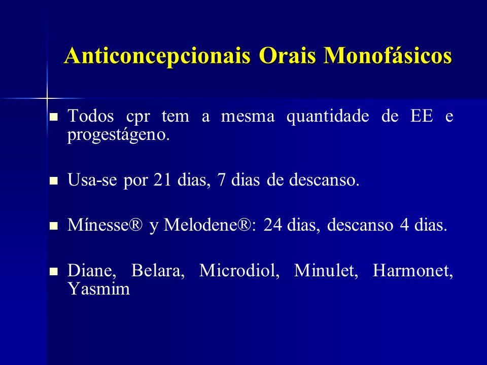 Anticoncepcionais Orais Monofásicos Todos cpr tem a mesma quantidade de EE e progestágeno. Usa-se por 21 dias, 7 dias de descanso. Mínesse® y Melodene