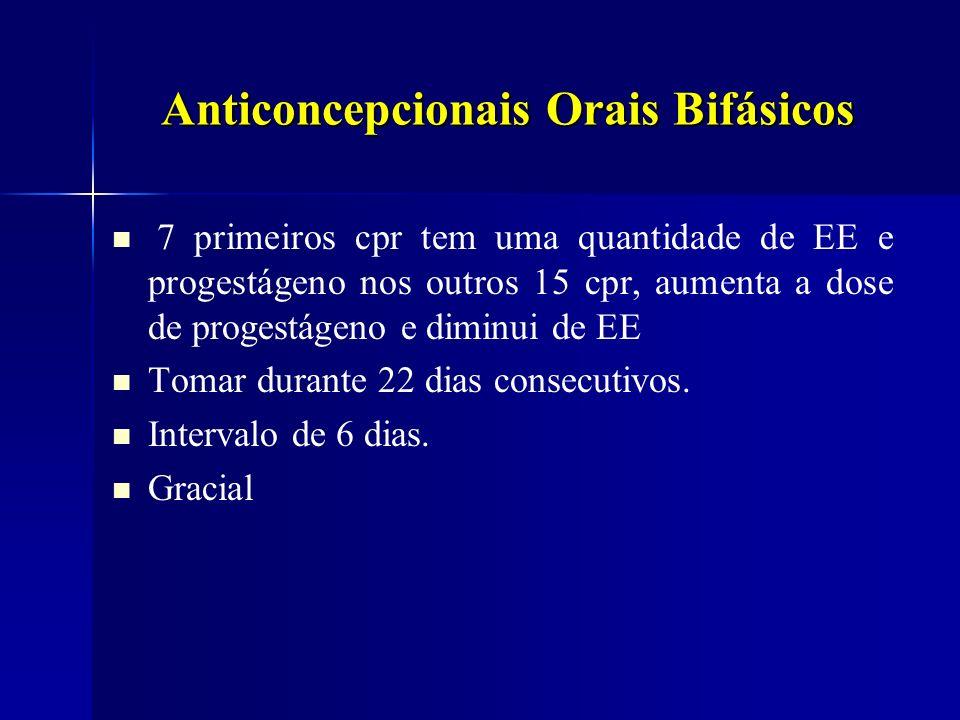 Anticoncepcionais Orais Bifásicos 7 primeiros cpr tem uma quantidade de EE e progestágeno nos outros 15 cpr, aumenta a dose de progestágeno e diminui