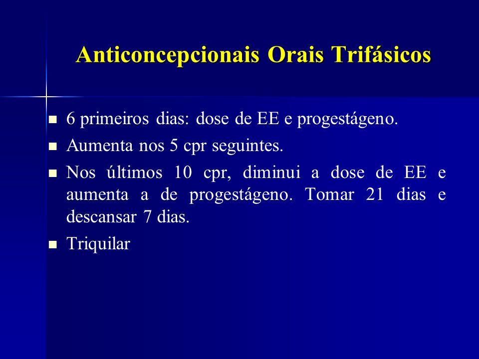 Anticoncepcionais Orais Trifásicos 6 primeiros dias: dose de EE e progestágeno. Aumenta nos 5 cpr seguintes. Nos últimos 10 cpr, diminui a dose de EE