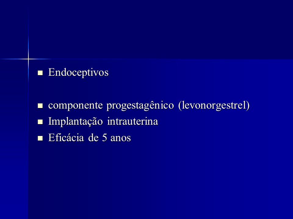 Endoceptivos Endoceptivos componente progestagênico (levonorgestrel) componente progestagênico (levonorgestrel) Implantação intrauterina Implantação i