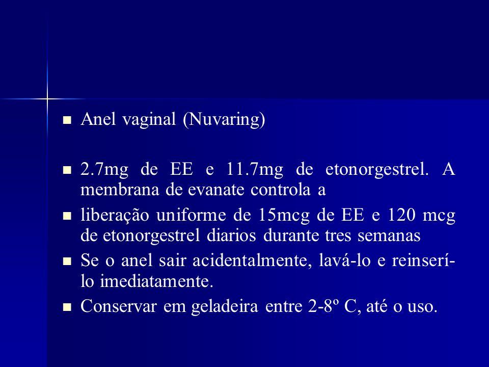 Anel vaginal (Nuvaring) 2.7mg de EE e 11.7mg de etonorgestrel. A membrana de evanate controla a liberação uniforme de 15mcg de EE e 120 mcg de etonorg