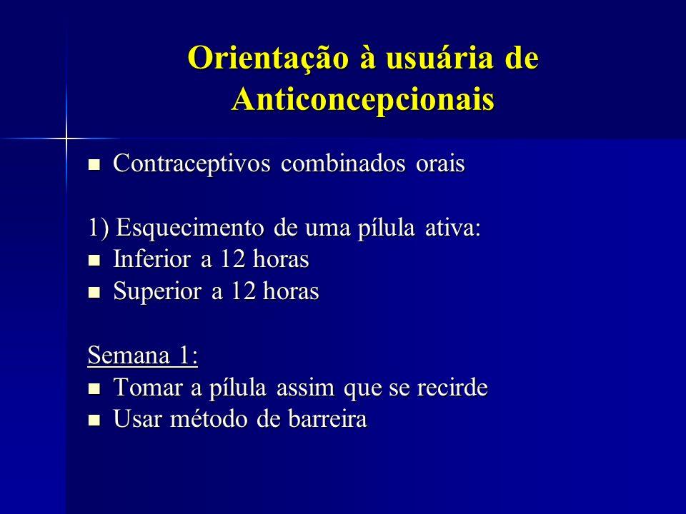 Orientação à usuária de Anticoncepcionais Contraceptivos combinados orais Contraceptivos combinados orais 1) Esquecimento de uma pílula ativa: Inferio