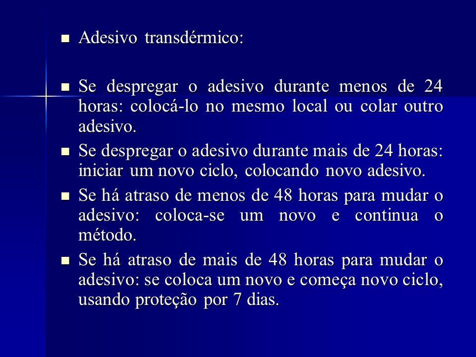 Adesivo transdérmico: Adesivo transdérmico: Se despregar o adesivo durante menos de 24 horas: colocá-lo no mesmo local ou colar outro adesivo. Se desp