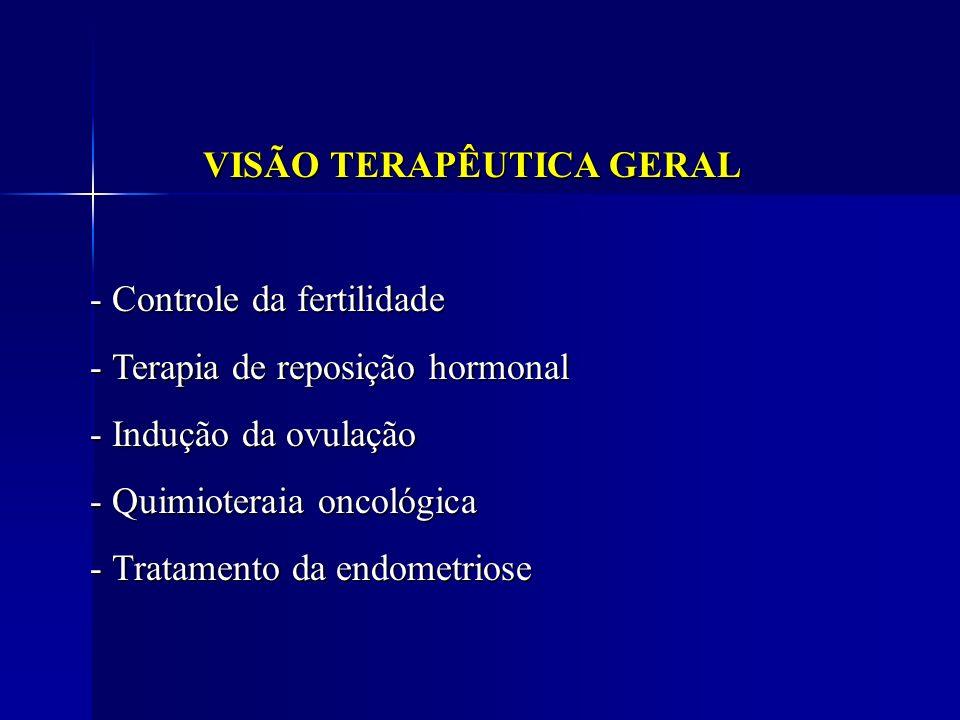 VISÃO TERAPÊUTICA GERAL - Controle da fertilidade - Terapia de reposição hormonal - Indução da ovulação - Quimioteraia oncológica - Tratamento da endo