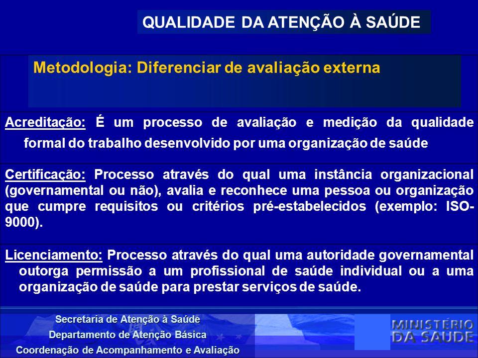 Secretaria de Atenção à Saúde Departamento de Atenção Básica Coordenação de Acompanhamento e Avaliação Metodologia: Diferenciar de avaliação externa Q