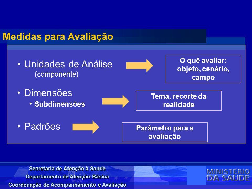 Secretaria de Atenção à Saúde Departamento de Atenção Básica Coordenação de Acompanhamento e Avaliação Unidades de Análise (componente) Dimensões Subd