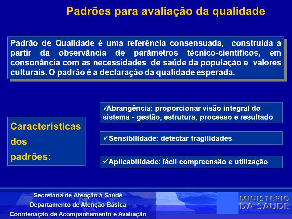 Secretaria de Atenção à Saúde Departamento de Atenção Básica Coordenação de Acompanhamento e Avaliação Padrões para avaliação da qualidade Padrão de Q