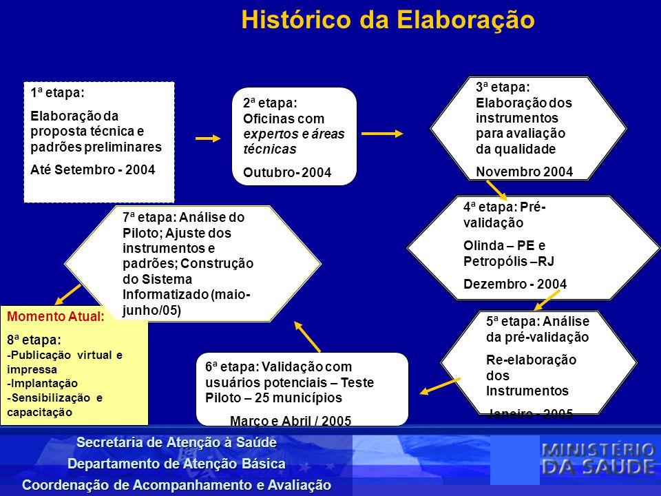 Secretaria de Atenção à Saúde Departamento de Atenção Básica Coordenação de Acompanhamento e Avaliação Histórico da Elaboração 1ª etapa: Elaboração da