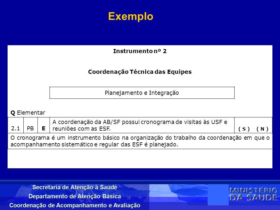 Secretaria de Atenção à Saúde Departamento de Atenção Básica Coordenação de Acompanhamento e Avaliação Exemplo Instrumento nº 2 Coordenação Técnica da