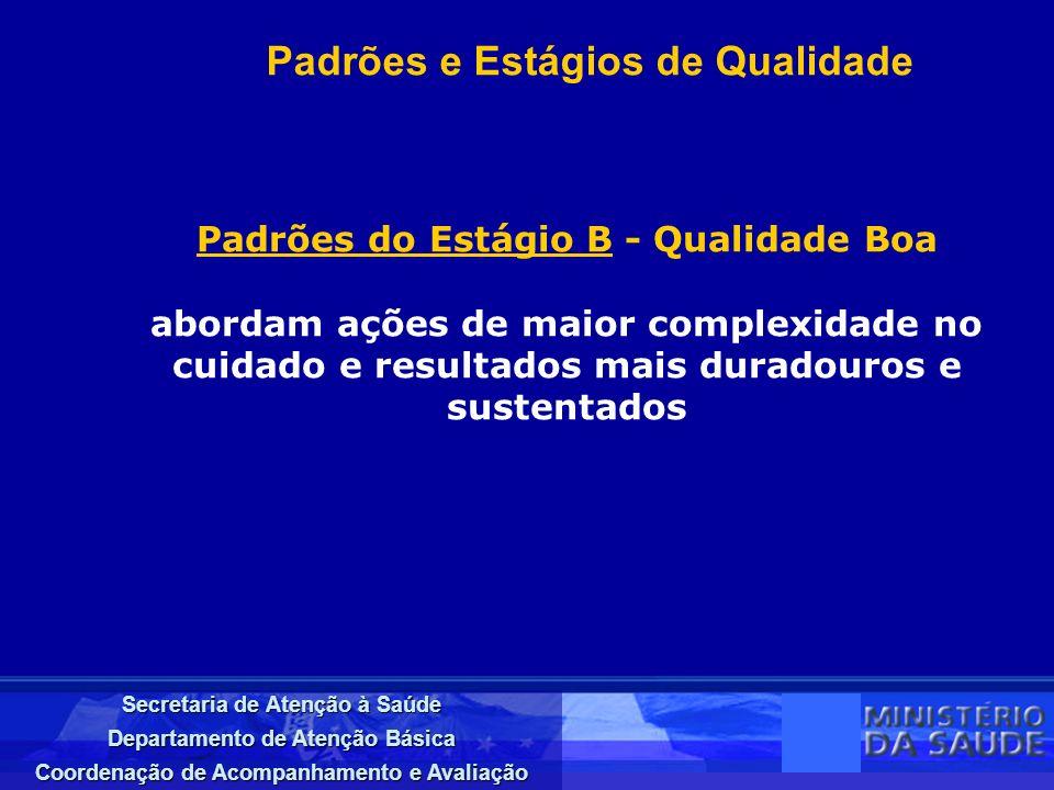 Secretaria de Atenção à Saúde Departamento de Atenção Básica Coordenação de Acompanhamento e Avaliação Padrões e Estágios de Qualidade Padrões do Está
