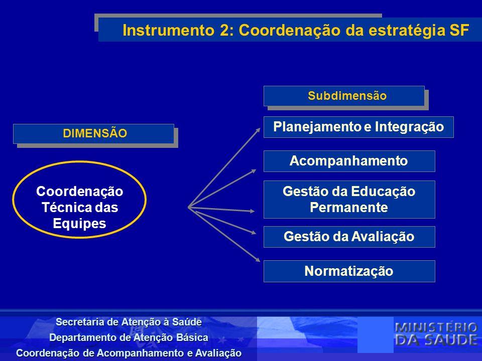 Secretaria de Atenção à Saúde Departamento de Atenção Básica Coordenação de Acompanhamento e Avaliação DIMENSÃO Instrumento 2: Coordenação da estratég