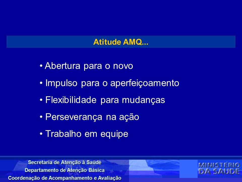Secretaria de Atenção à Saúde Departamento de Atenção Básica Coordenação de Acompanhamento e Avaliação Atitude AMQ... Abertura para o novo Impulso par
